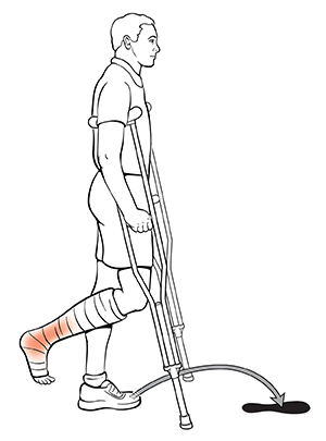 Side view of man using crutches with arrow showing where to put foot for the swing through technique.